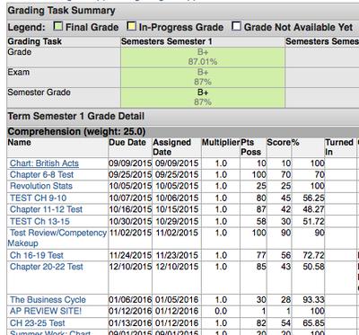 online grading